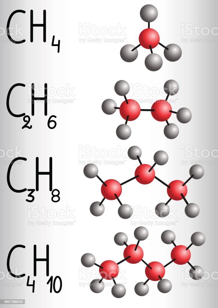 Chemische Formel Und Molekül Methan Ch4 Ethan C2h4 Propan C3h8 Butan