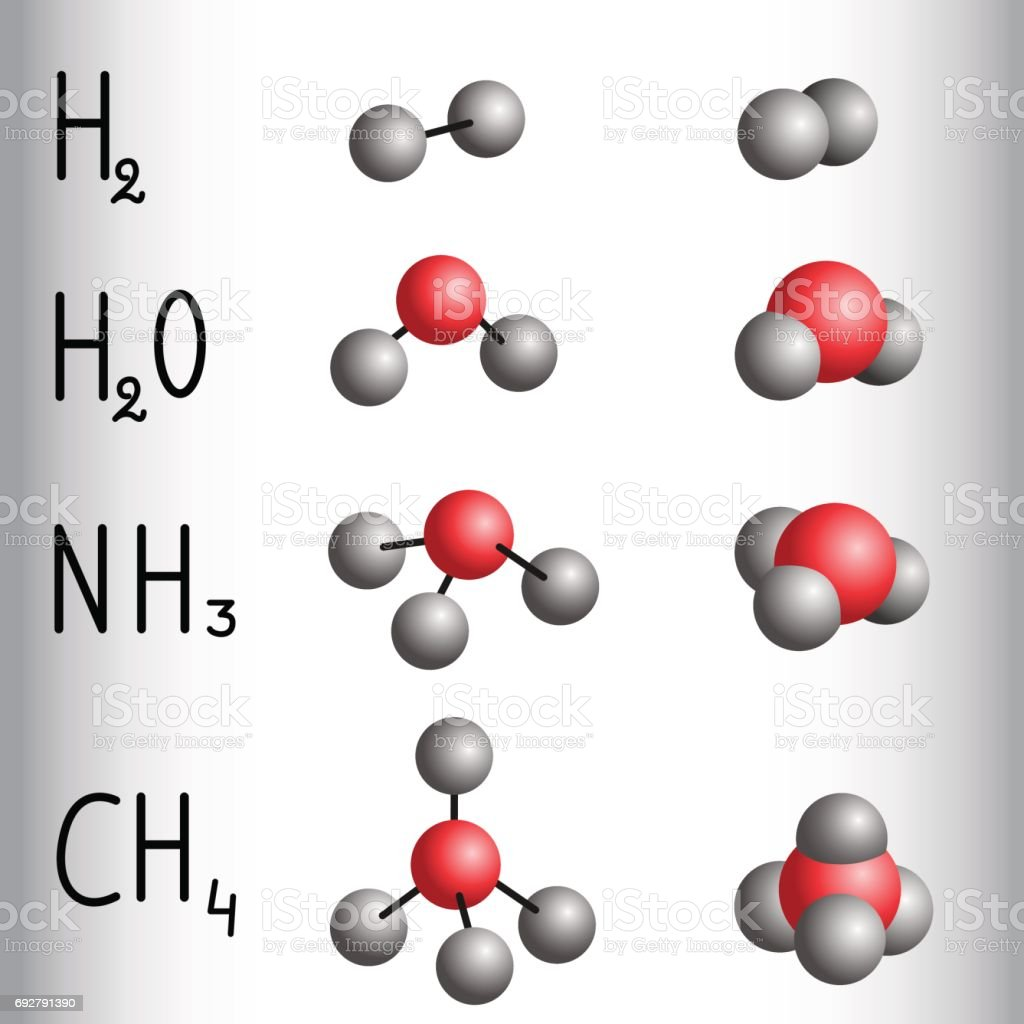 Chemical Formula And Molecule Model Of Hydrogen Water Ammonia