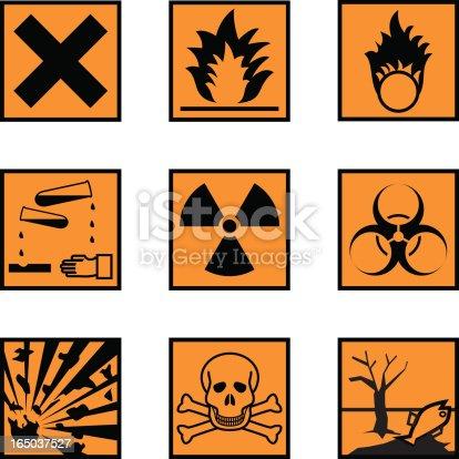 Set of nine standard chemical hazard labels.