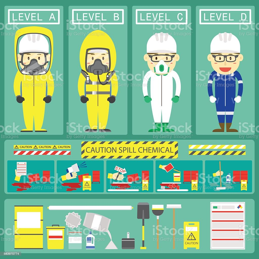 Chemical Spill Response With Level Chemical Suits and Spill Kits vector art illustration