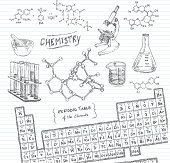 Hand-drawn doodle pencil sketch of various subjects covered in a Chemistry lab or class. Items included: beakers, Periodic Table of the Elements, test tubes, microscope, mortar and pestle and chemistry equations. Lined paper is on layer that can be easily removed. All items are grouped and on layers for easy adjustment. XL 5000x5000 jpeg included.