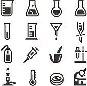 Chemistry Lab Icons Set 1