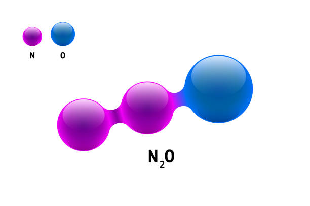 Chemistry model molecule nitrogen oxide N2O scientific element formula. Integrated particles natural inorganic 3d molecular structure consisting. Two nitrous and oxygen volume atom vector sphere Chemistry model molecule nitrogen oxide N2O scientific element formula. Integrated particles natural inorganic 3d molecular structure consisting. Two nitrous azote and oxygen volume atom vector sphere nitrous oxide stock illustrations
