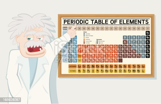 istock Chemistry Teacher 165929267
