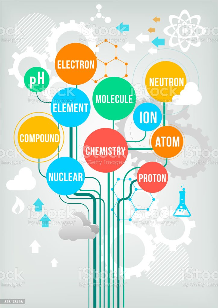 Chemistry terms tree stock vector art more images of atom chemistry terms tree royalty free chemistry terms tree stock vector art amp more images ccuart Gallery