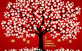Cherry blossom background with white sakura tree and asian lanterns on red for Chinese New Year design. Vector illustration. Hieroglyph translation - blessing, good luck.