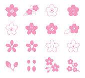 桜の花のアイコンを設定