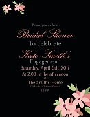 Cherry Blossoms And Tiny Birds Invitation Template