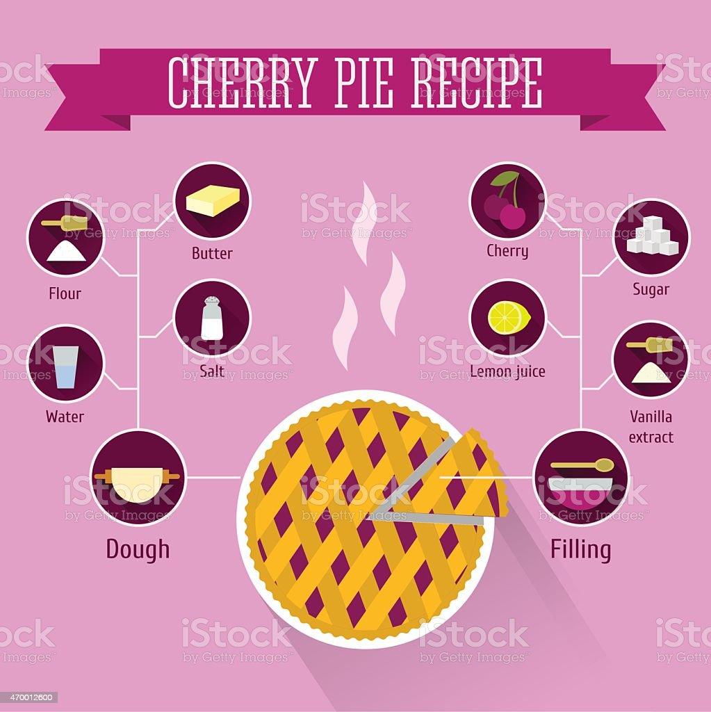 Cherry pie recipe vector art illustration
