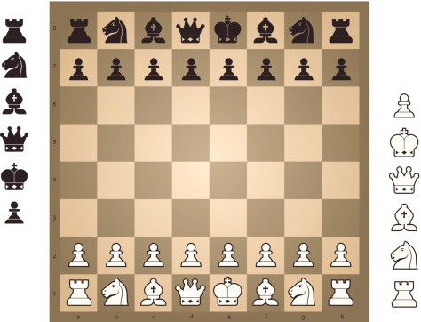 Classic chessboard and chess set
