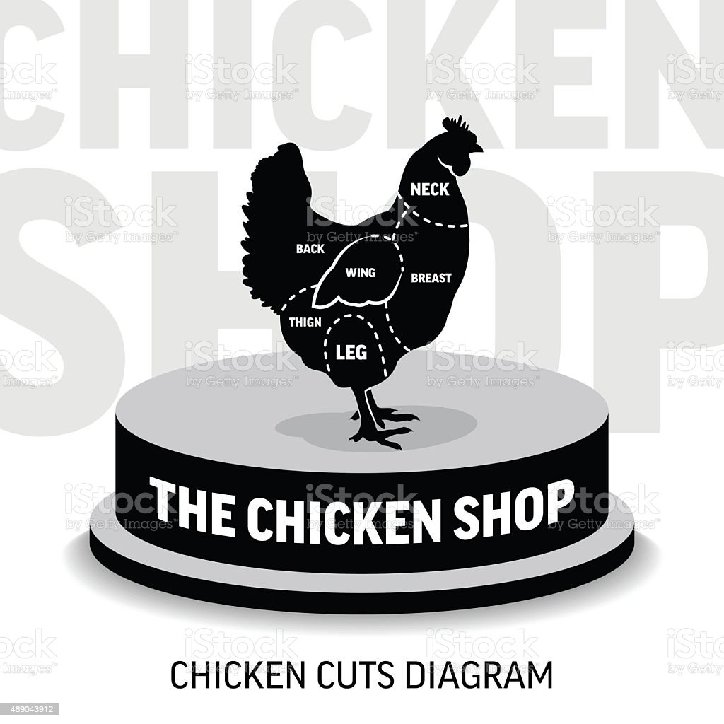 Chicken cuts diagram, vector illustration for your design vector art illustration