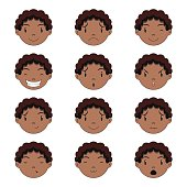 Child face expressions