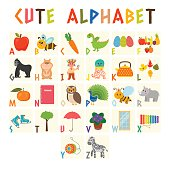 Children alphabet with cute cartoon animals and other funny elements. Cartoon vocabulary for education. ABC. Vector illustration