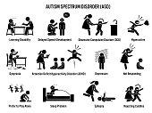 Children Autism Spectrum Disorder ASD Icons.