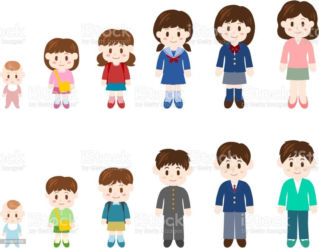 Children grow up vector art illustration