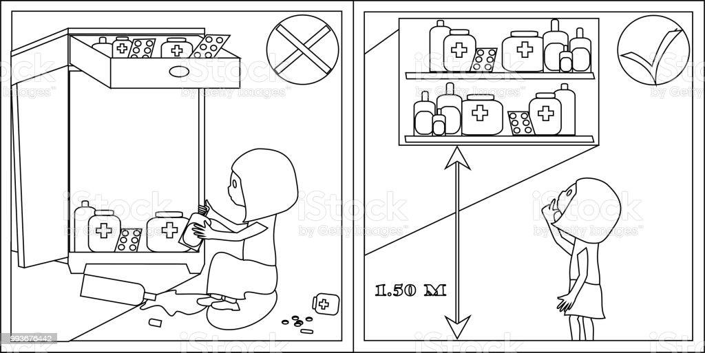 Ilustración de Seguridad De Los Niños Armario Abierto Con Productos ...