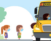Vector Children with masks on the school bus