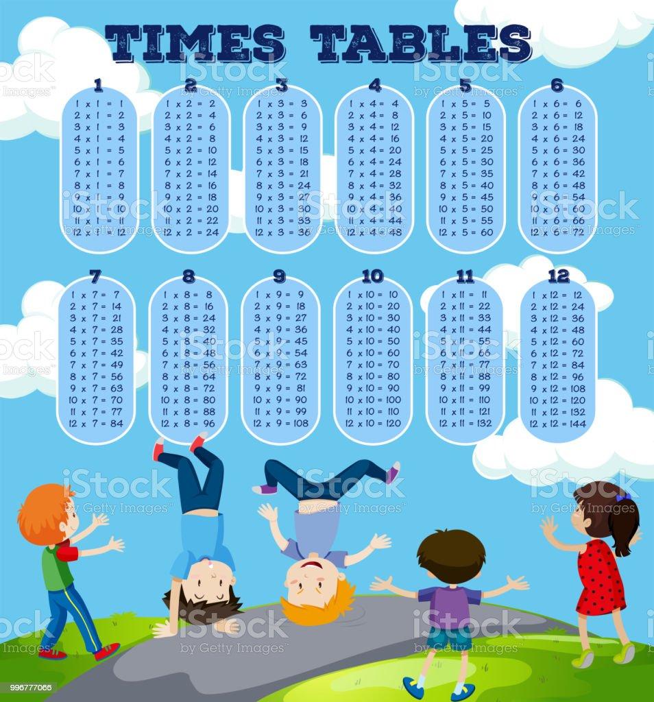 Kinder Mit Mathe Mal Tabellen Stock Vektor Art und mehr Bilder von ...