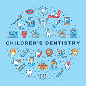 Childrens dentistry circle infographics Stomatology Dental care thin line art icons