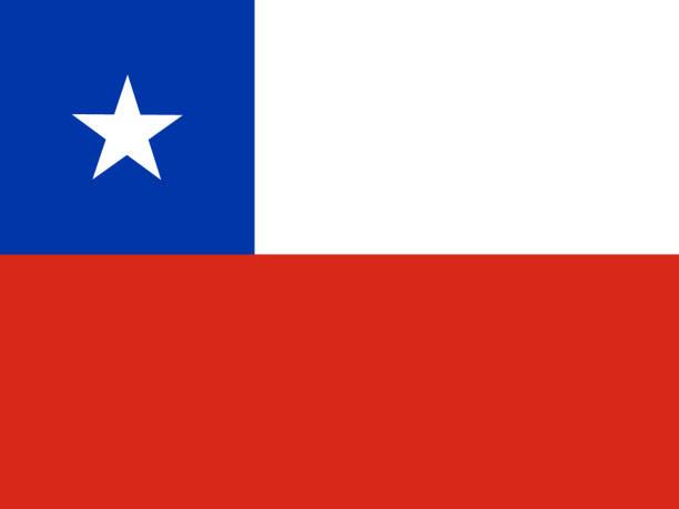ilustrações, clipart, desenhos animados e ícones de bandeira do chile - bandeira do chile