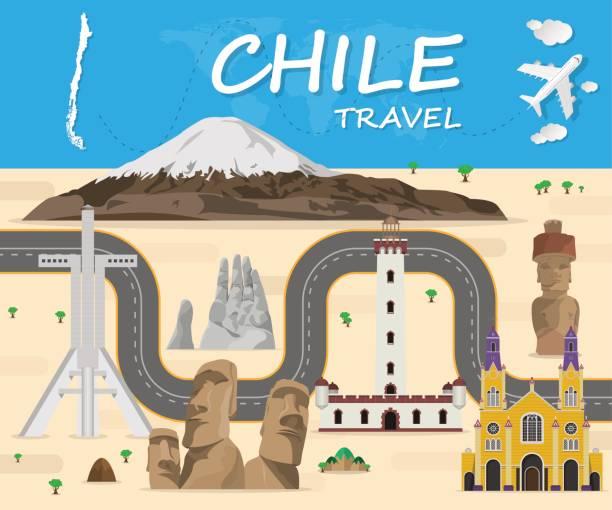 ilustrações, clipart, desenhos animados e ícones de ilustração de marco global viagens e viagem infográfico vector design template.vector de chile. - viagem à américa do sul