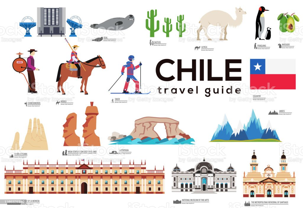 Chile travel guide template. Set of Chilean landmarks, cuisine,...