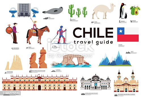 Chile travel guide template. Set of Chilean landmarks, cuisine, traditions flat icons, pictograms on white. Sightseeing attractions and cultural symbol vector elements for tourist infographic, web.