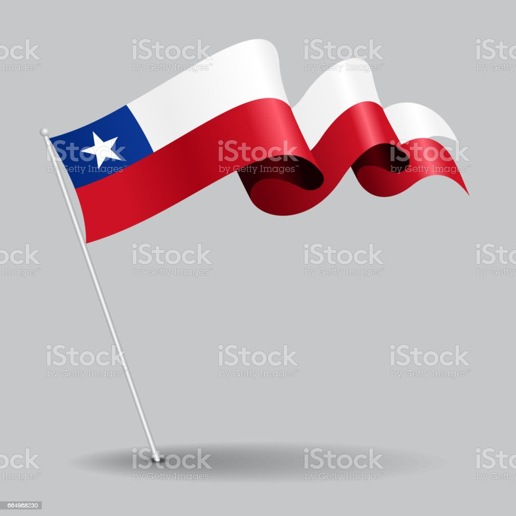 Bandera ondulada pin chilena. Ilustración de vector. - ilustración de arte vectorial