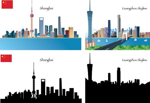 China Citys