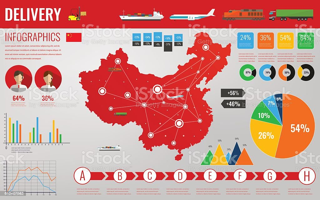 China transportation and logistics. Delivery and shipping infographic elements. Vector - ilustración de arte vectorial