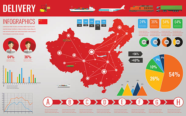 ilustraciones, imágenes clip art, dibujos animados e iconos de stock de china transportation and logistics. delivery and shipping infographic elements. vector - suministros escolares