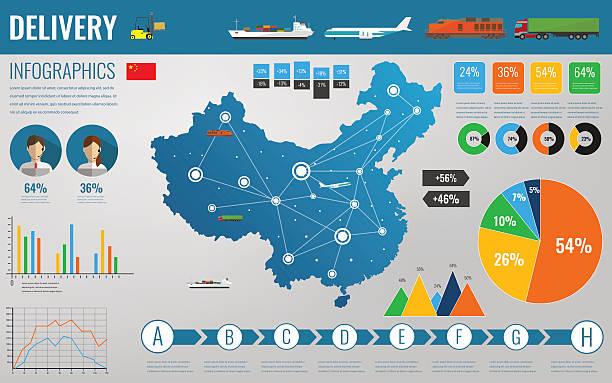 ilustraciones, imágenes clip art, dibujos animados e iconos de stock de china transportation and logistics. delivery and shipping infographic elements. vector - suministros escolares
