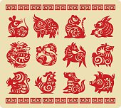 Chinese 12 Zodiac Paper Cutting
