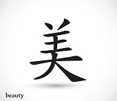 Chinese beauty symbol vector