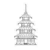 Chinese Buddhist Temple, Monastery Building. Vector