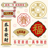A set of Traditional Chinese blessing in oriental style frames, banners, couplets and decorations, included English translation aside each graphic.