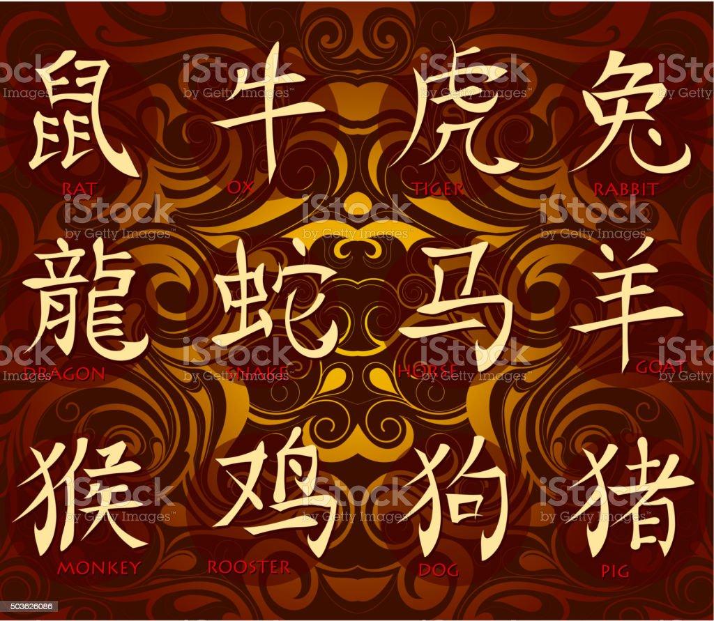 Chinese horoscope hieroglyphs vector art illustration