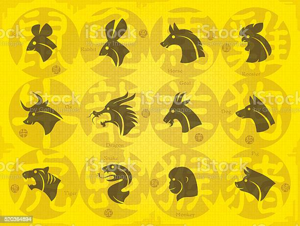 Chinese horoscope signs vector id520364894?b=1&k=6&m=520364894&s=612x612&h= sjfnnhqahamfswf8re6u5e hfnfea jinrj lgb4s0=
