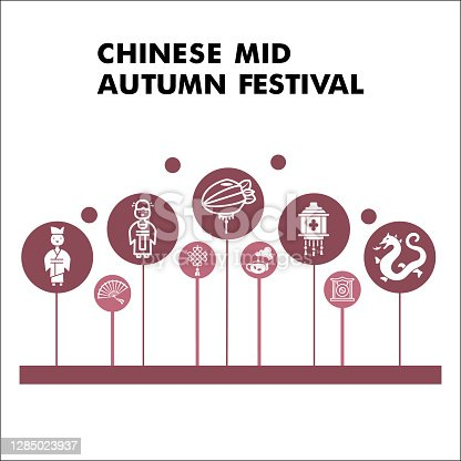 istock Chinese mid autumn festival infographic design template. Feast in China infographic visualization on white background. Moon celebration template. Creative vector illustration for infographic. 1285023937