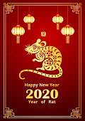 Chinese new year 2020 card is rat in circle frame with lantern and Chinese word mean rat,vector illustration