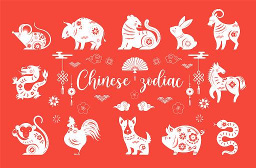 Chinese new year, Chinese zodiac animals symbols