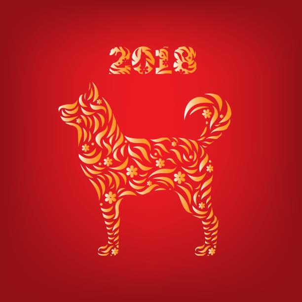 Resultado de imagem para chinese dog horoscope