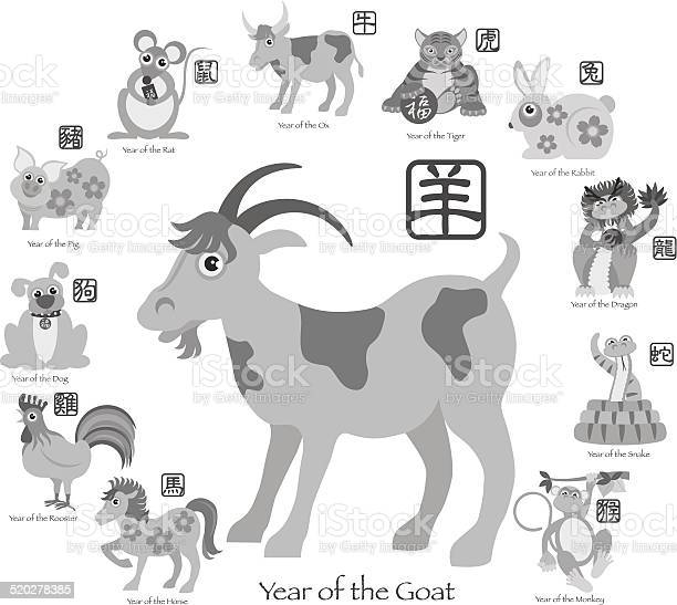 Chinese new year goat with twelve zodiacs vector illustration vector id520278385?b=1&k=6&m=520278385&s=612x612&h=ivm6jkuiz3z16okndvrvr5zjmssykzxnjkp9 1vct i=