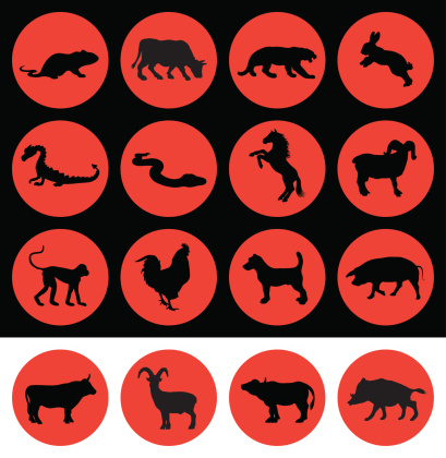 Chinese new year signs of the zodiac