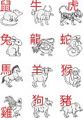 A series of Chinese New Year Zodiac Signs with the calligraphy writing behind each animal