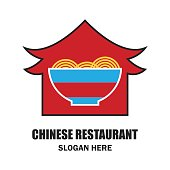 chinese restaurant / chinese food icon with text space for your slogan / tagline, vector illustration