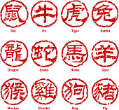 Chinese Script Zodiac Sign Stamp Chop