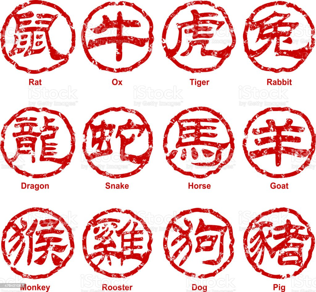 Chinese Script Zodiac Sign Stamp Chop vector art illustration