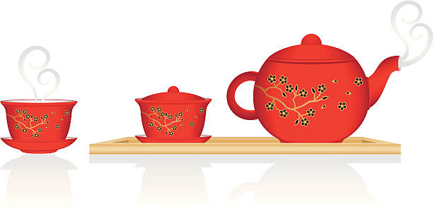 Royalty Free Chinese Tea Set Clip Art, Vector Images ...