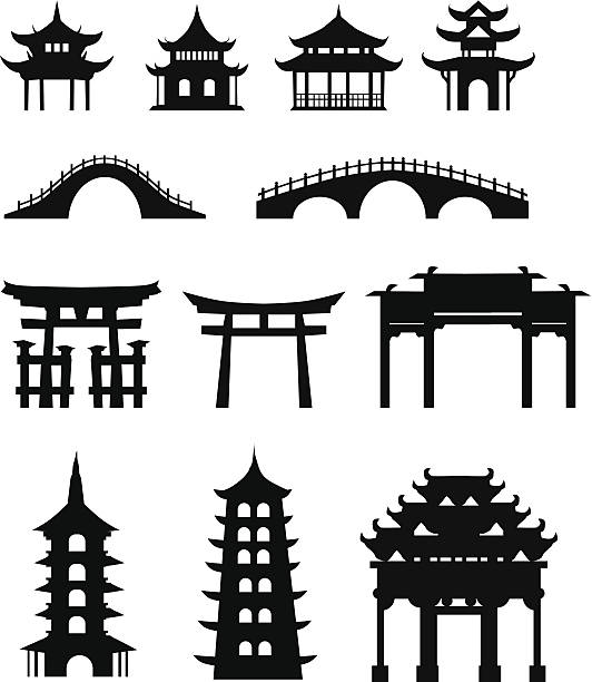 chinese traditional buildings - architecture silhouettes stock illustrations
